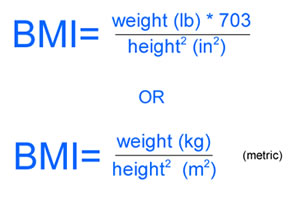 How To Calculate Bmi Knowledge