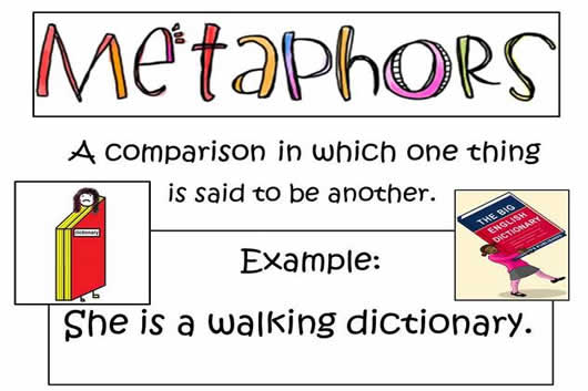 Meaning Of Metaphor Knowledge